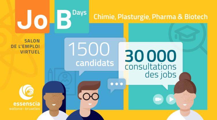 Les Jobdays Chimie, Plasturgie, Pharma & Biotech ont attiré  1500 candidats en ligne